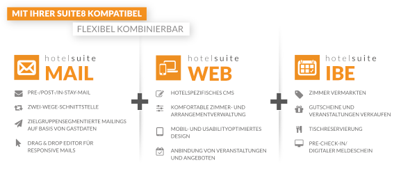 hotelsuite IBE Hospitality Solutions